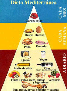 Que ventajas ofrece la dieta mediterranea